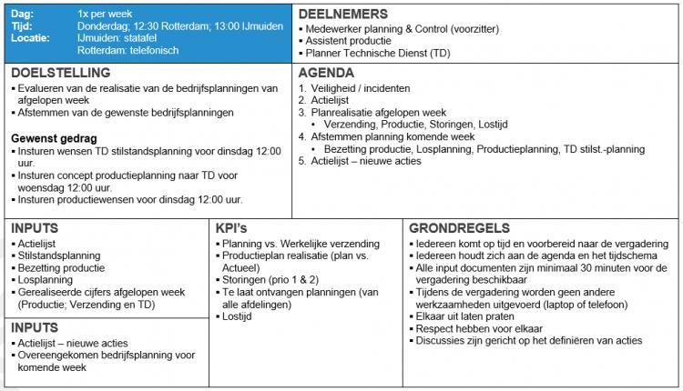 Vergaderovereenkomst - prestatieoverleg - Been Management Consulting