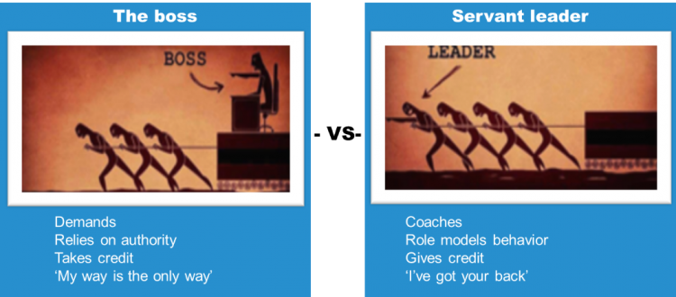 veranderen-leiderschap-been-management-consulting