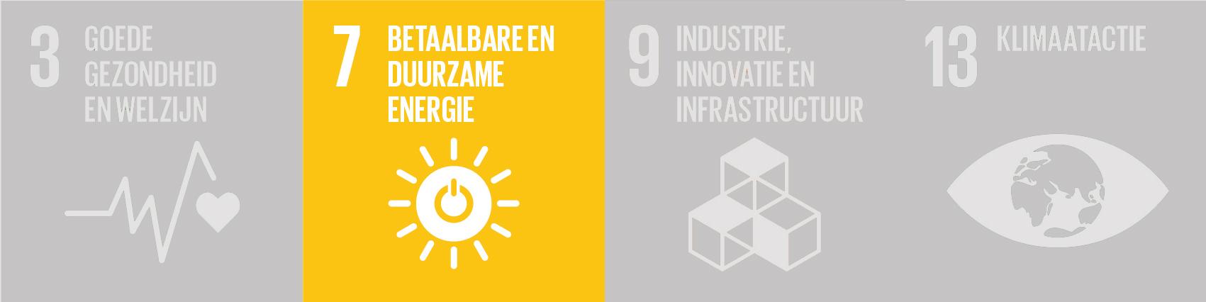 Energie-SDG-doelstellingen-been-management-consulting