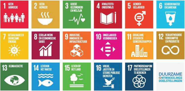 sdg-duurzaam-transformatie-been-management-consulting