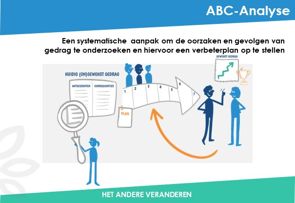 ABC-Analyse-Been-Management-Consulting-Dia1