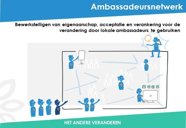 Ambassadeursnetwerk-Been-Management-Consulting-Dia1
