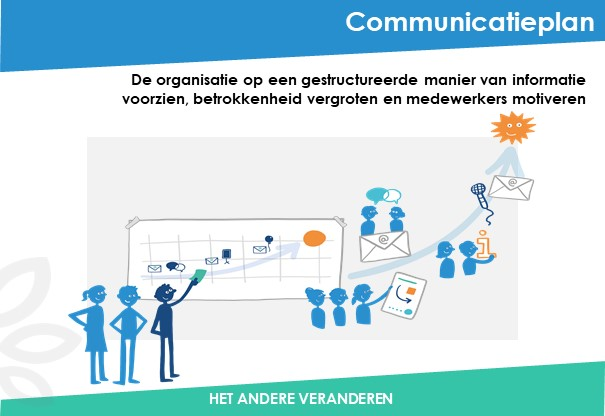 Communicatieplan-Been-Management-consulting-Dia1