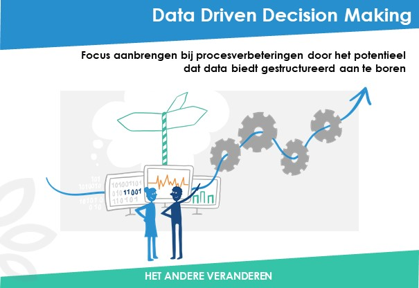 Data-Driven-Decision-Making-Been-Management-consulting-Dia1