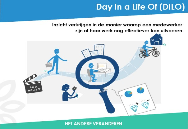 Day-In-a-Life-Of-(DILO)-Been-Management-Consulting-Dia1