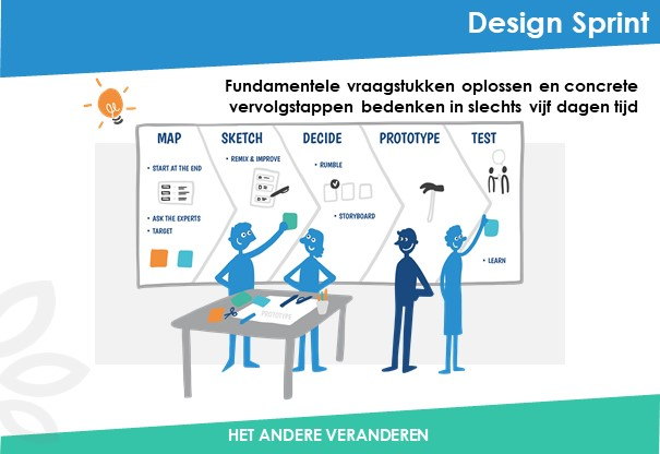 Design-Sprint-Been-Management-Consulting-Dia1