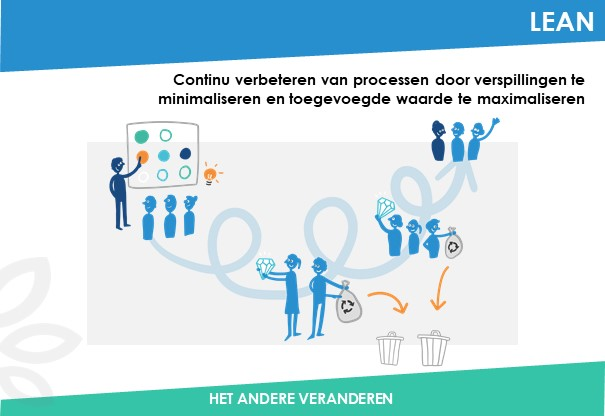 Lean-Been-Management-Consulting-Dia1