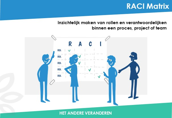 RACI-Matrix-Been-Management-consulting-Dia1