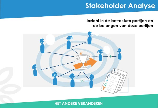 Stakeholder-Analyse-Been-Management-consulting-Dia1