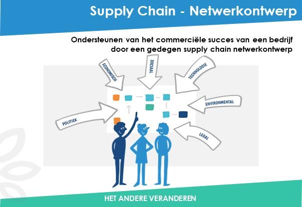 Supply-Chain-Netwerkontwerp-Been-Management-Consulting-Dia1