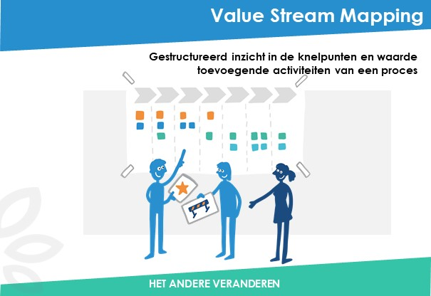 Value-Stream-Mapping-Been-Management-Consulting-Dia1