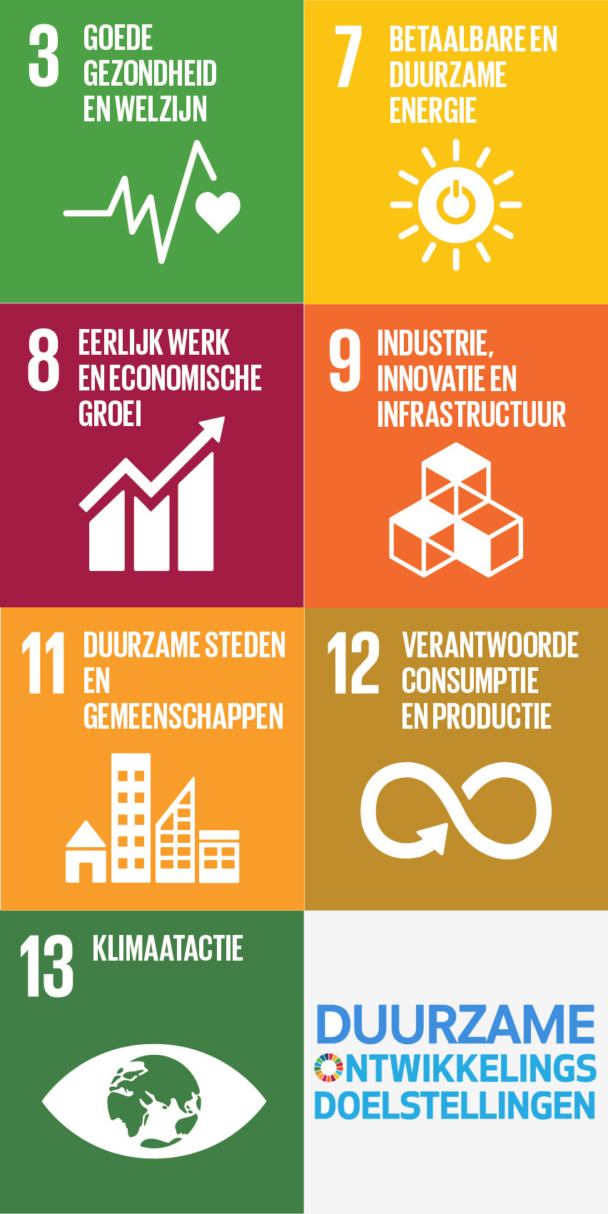 SDG-doelstellingen-been-management-consulting-mobiel