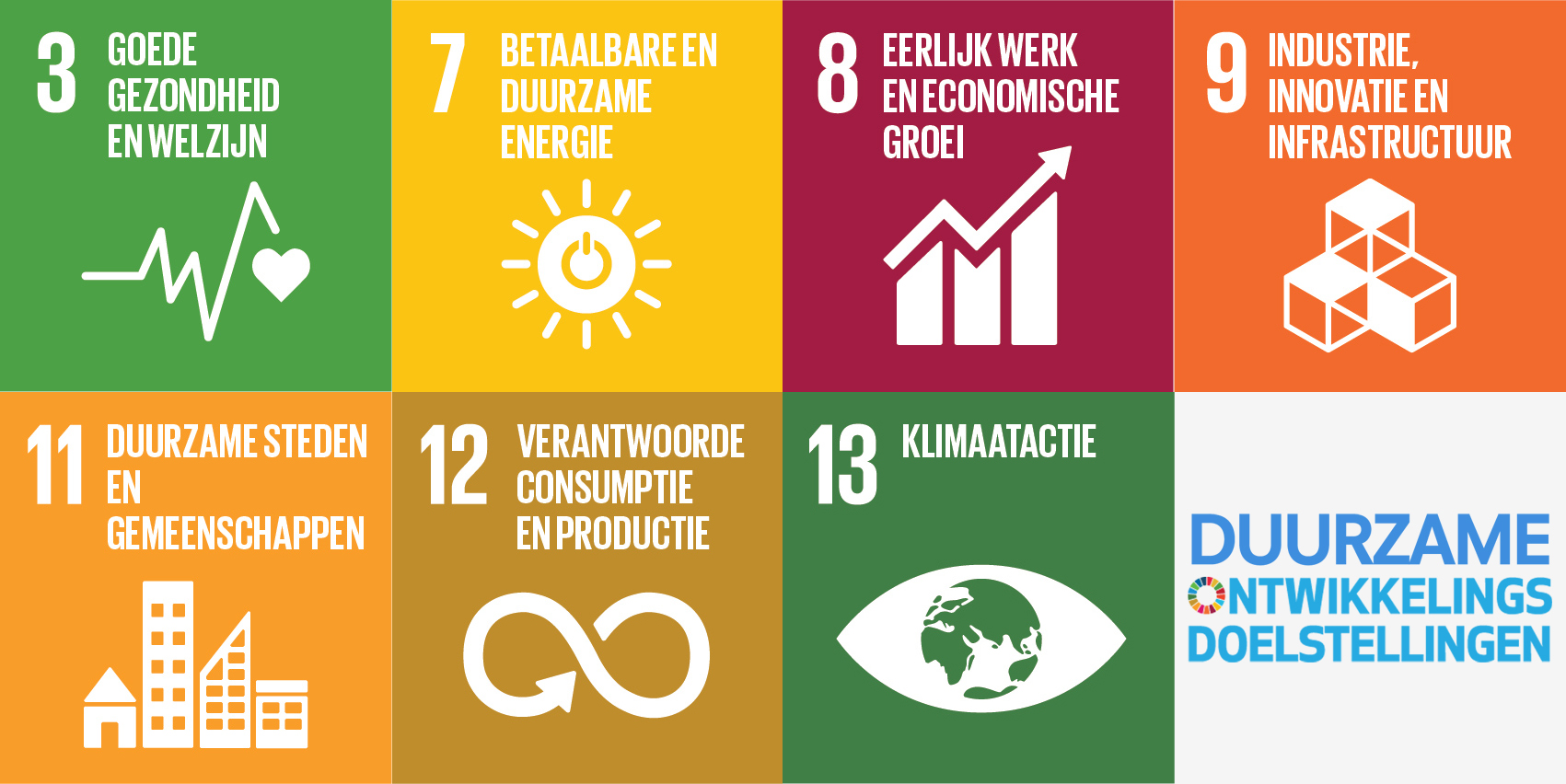 SDG-doelstellingen-been-management-consulting