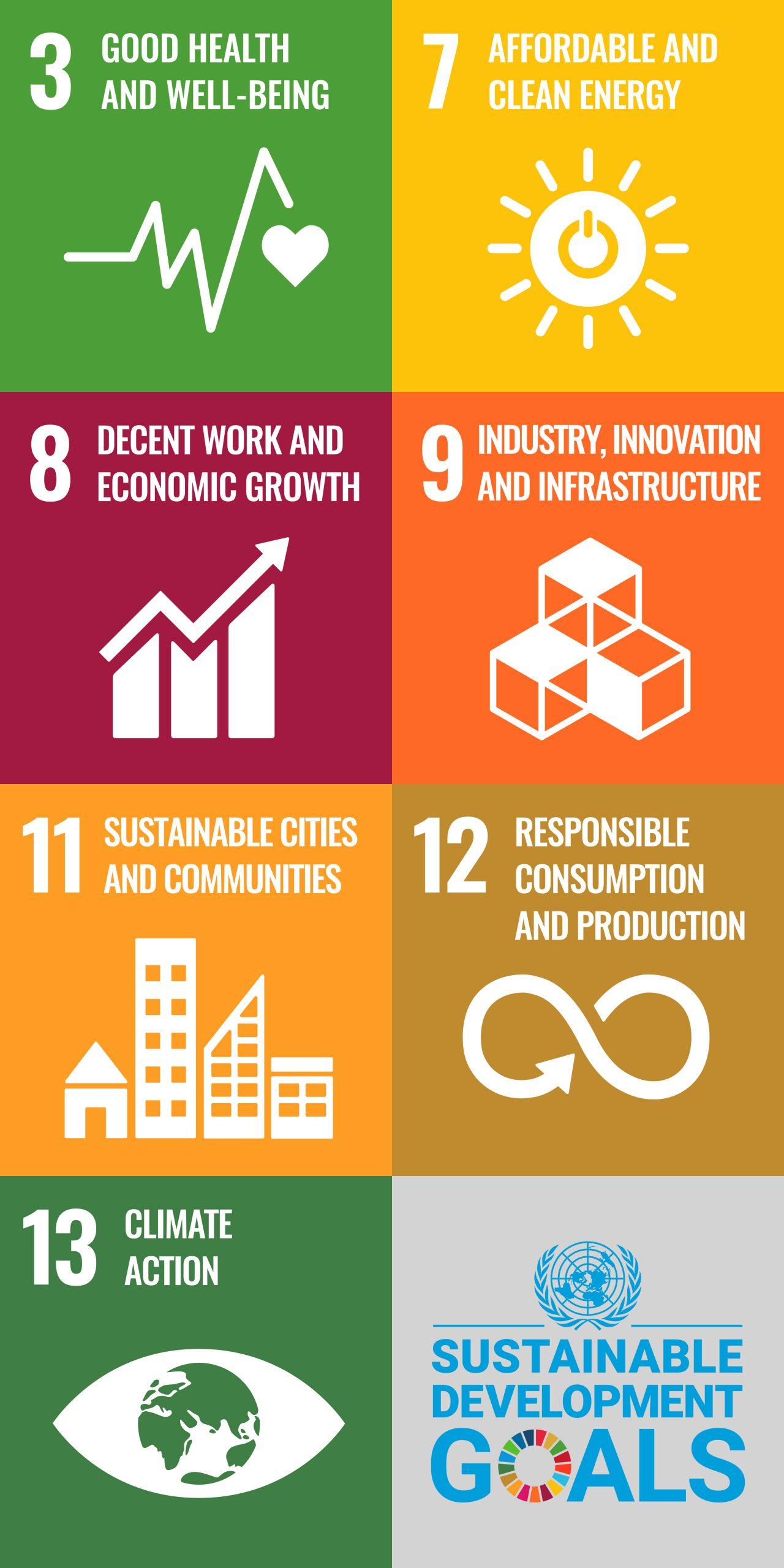 SDG-goals-been-management-consulting-mobiel