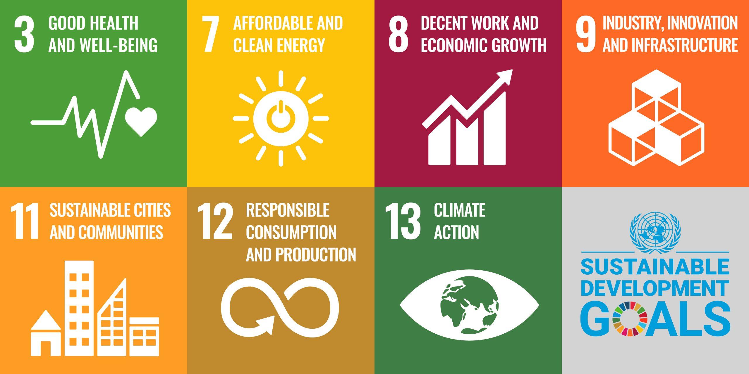 SDG-goals-been-management-consulting