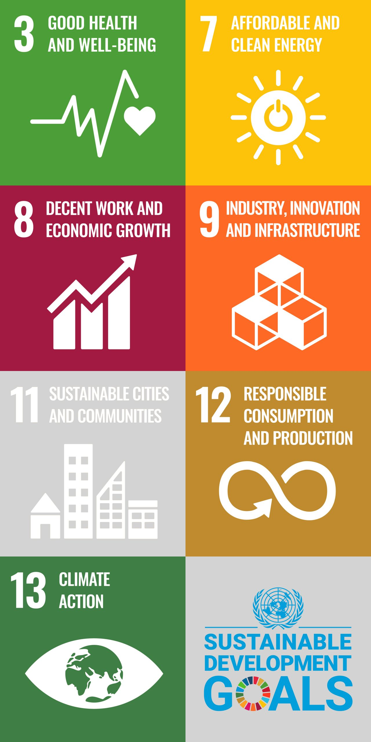 Chemicals-SDG-been-management-consulting-mobiel-scaled.jpg