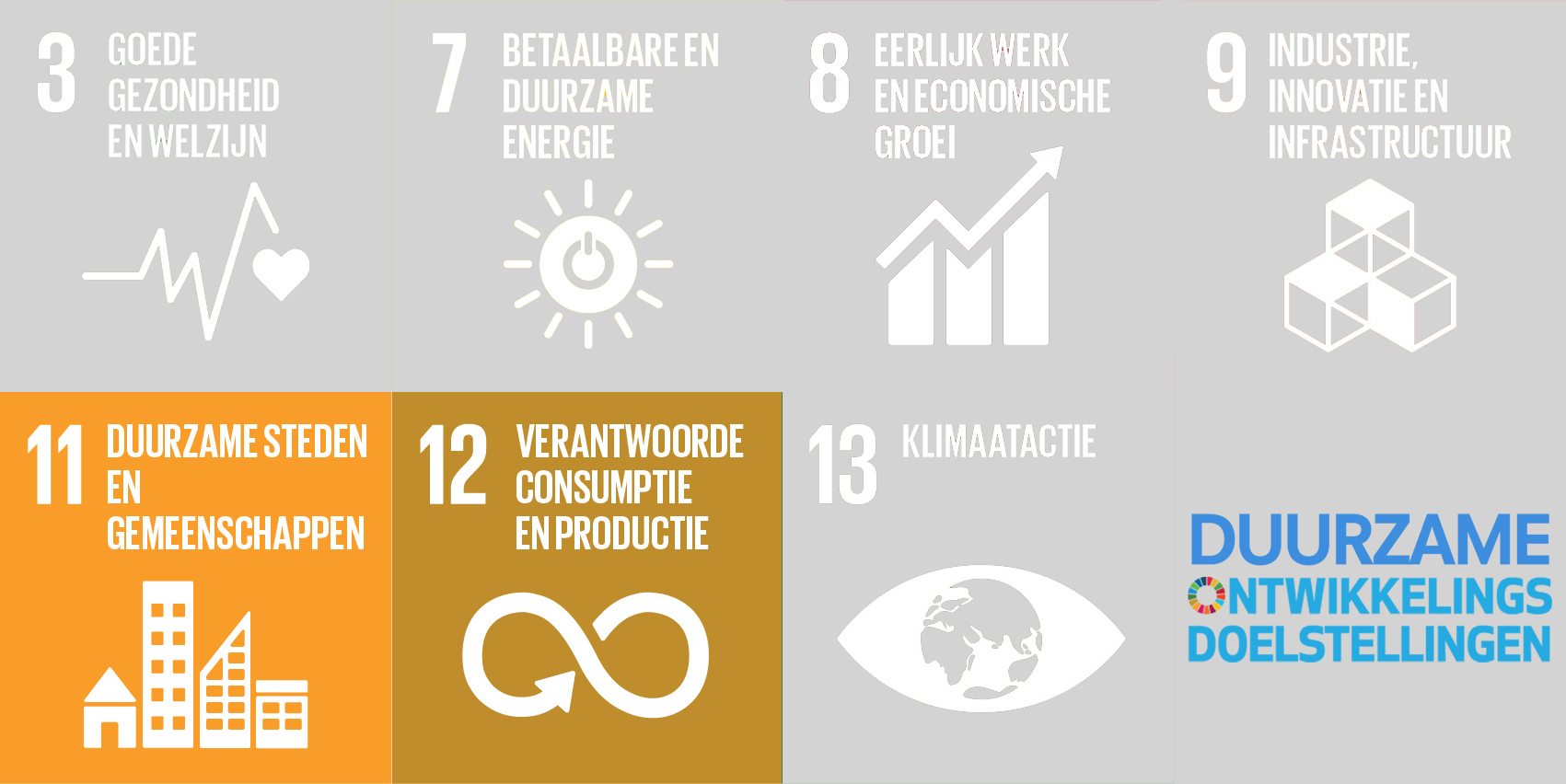 afval-grondstoffen-sdg-been-management-consulting