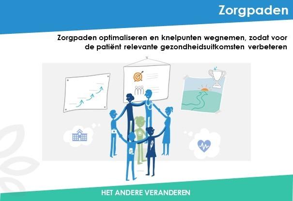 zorgpaden-been-management-consulting