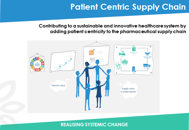 Patient-Centric-Supply-Chain-Knowlegde